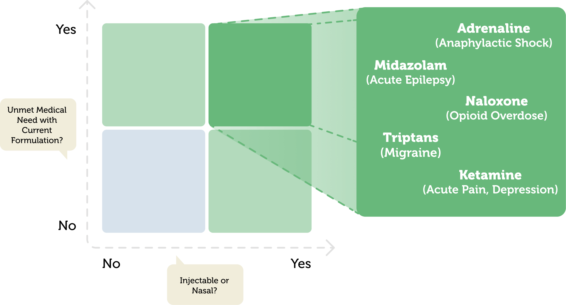 Klaria Strategy