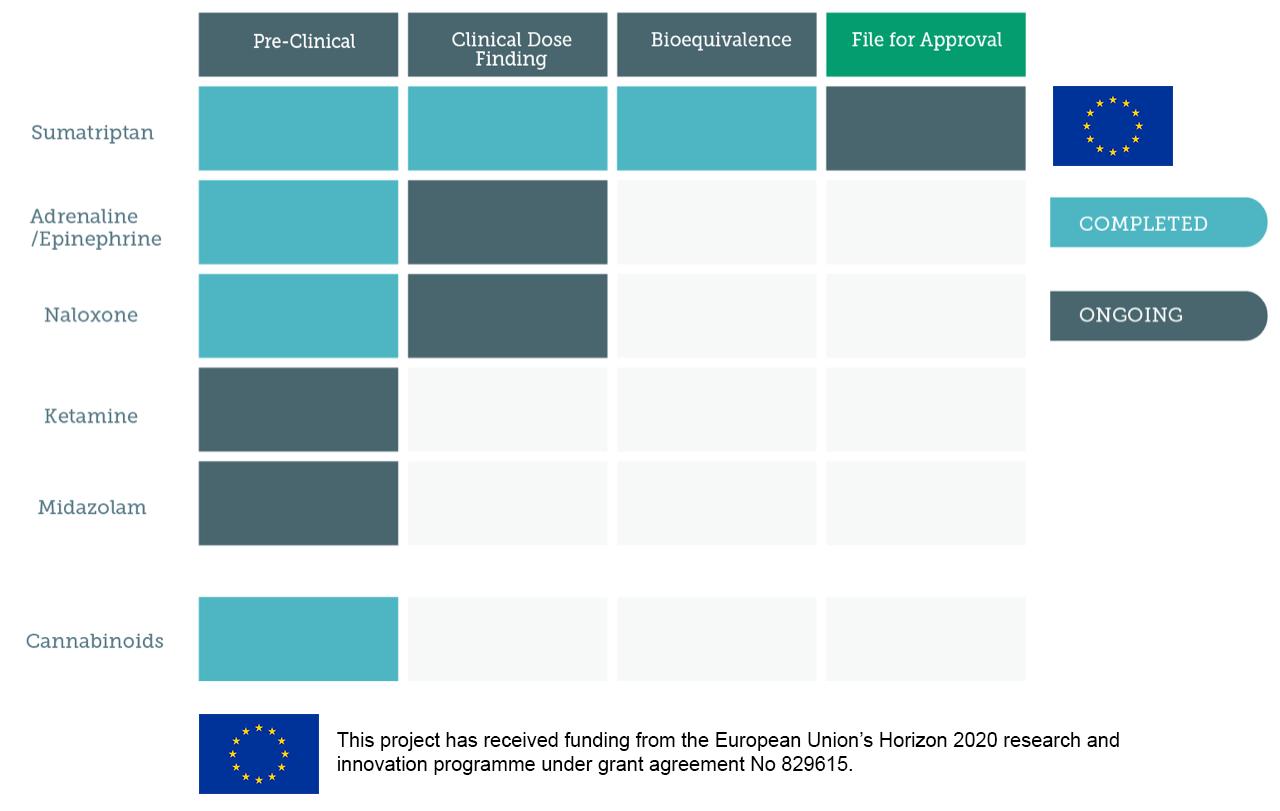 pipeline_en_eu-upd