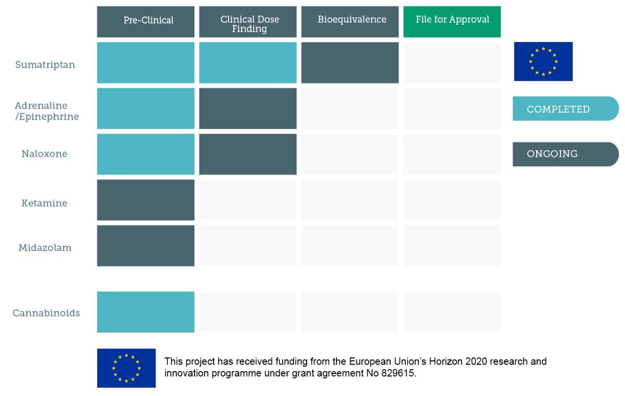 pipeline_en_eu